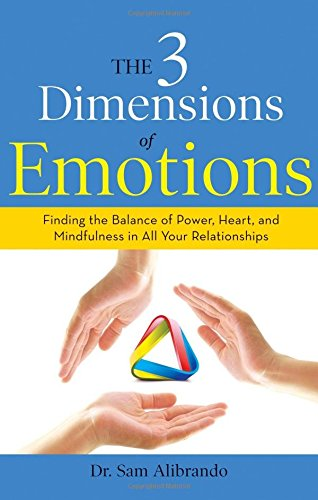 The 3 Dimensions of Emotions by Dr. Sam Alibrando